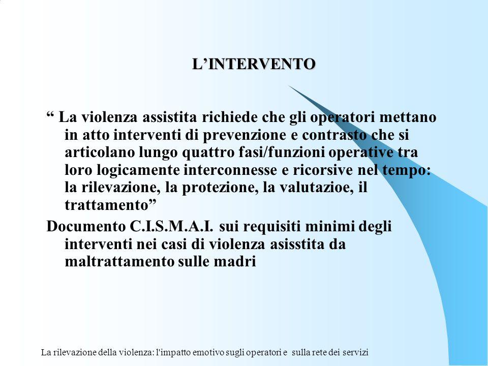 La rilevazione della violenza: l'impatto emotivo sugli operatori e sulla rete dei servizi LINTERVENTO LINTERVENTO La violenza assistita richiede che g