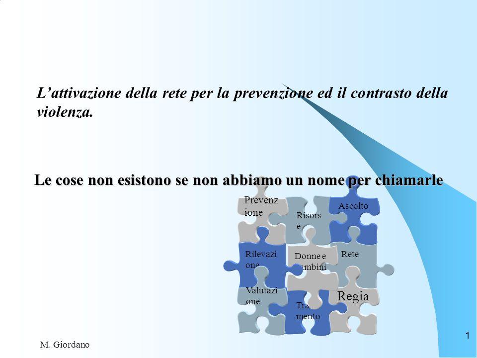 M. Giordano 1 Lattivazione della rete per la prevenzione ed il contrasto della violenza.
