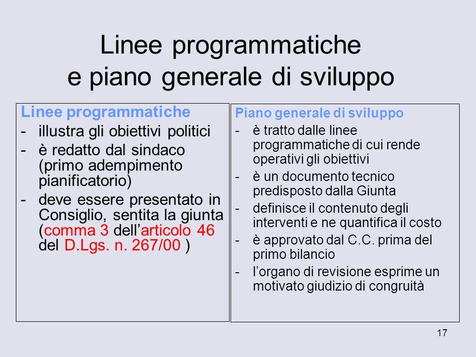 17 Linee programmatiche e piano generale di sviluppo Linee programmatiche -illustra gli obiettivi politici -è redatto dal sindaco (primo adempimento p