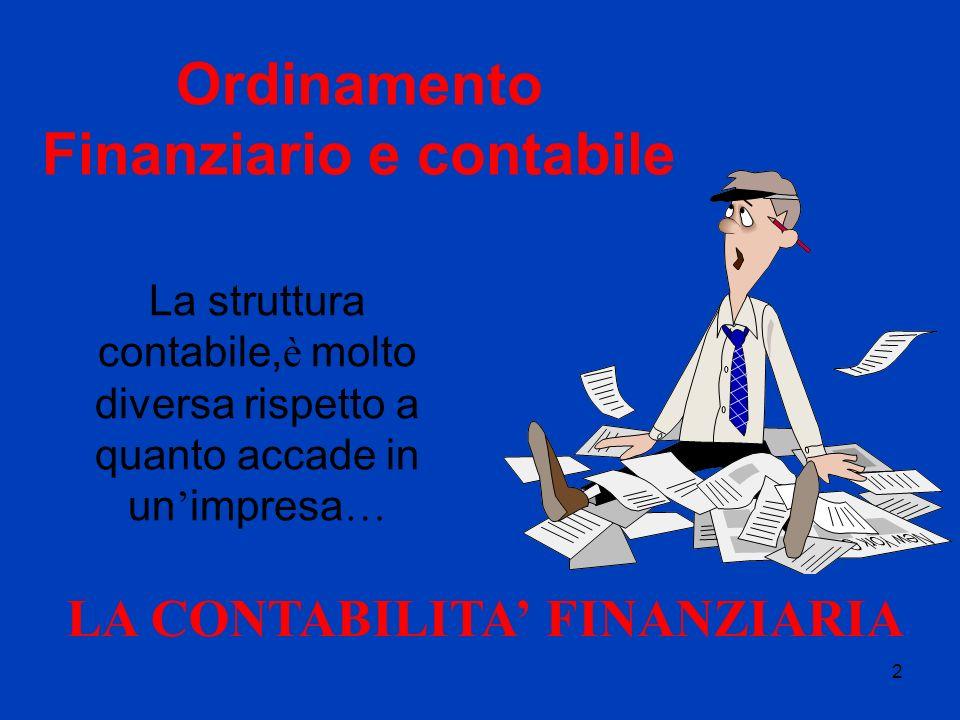 2 Ordinamento Finanziario e contabile La struttura contabile, è molto diversa rispetto a quanto accade in un impresa … LA CONTABILITA FINANZIARIA
