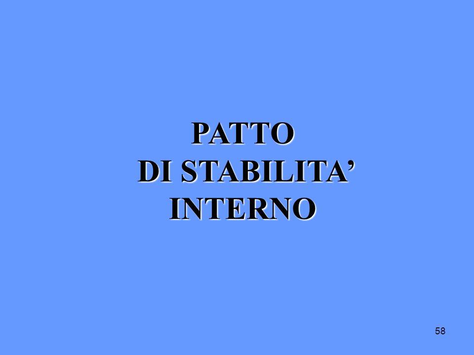 58 PATTO DI STABILITA DI STABILITAINTERNO