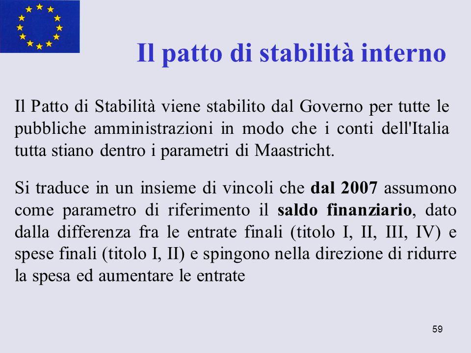 59 Il patto di stabilità interno Il Patto di Stabilità viene stabilito dal Governo per tutte le pubbliche amministrazioni in modo che i conti dell'Ita
