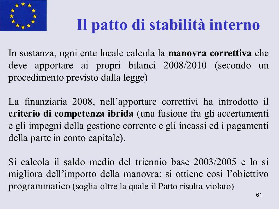 61 Il patto di stabilità interno In sostanza, ogni ente locale calcola la manovra correttiva che deve apportare ai propri bilanci 2008/2010 (secondo u