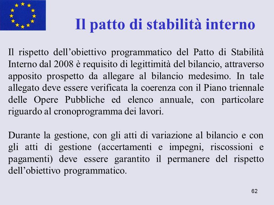 62 Il patto di stabilità interno Il rispetto dellobiettivo programmatico del Patto di Stabilità Interno dal 2008 è requisito di legittimità del bilanc