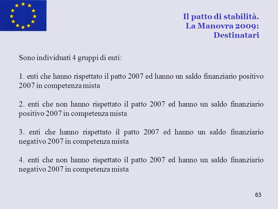 63 Sono individuati 4 gruppi di enti: 1. enti che hanno rispettato il patto 2007 ed hanno un saldo finanziario positivo 2007 in competenza mista 2. en