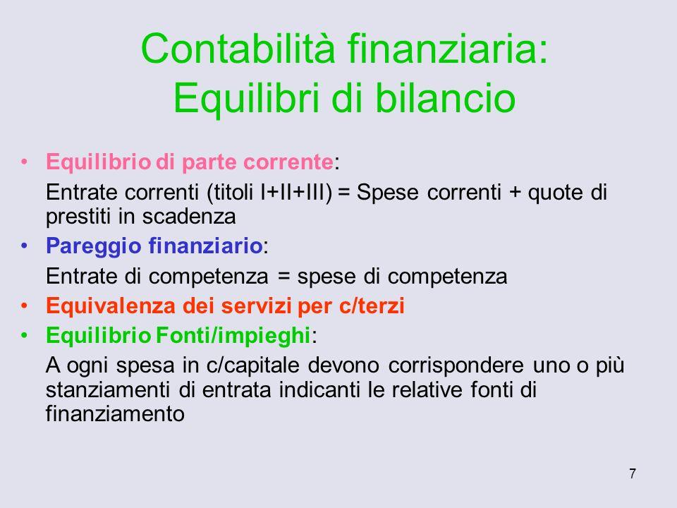 7 Contabilità finanziaria: Equilibri di bilancio Equilibrio di parte corrente: Entrate correnti (titoli I+II+III) = Spese correnti + quote di prestiti