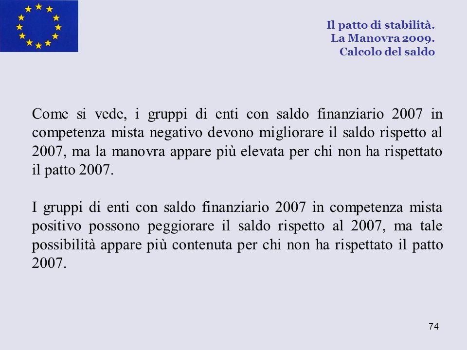 74 Come si vede, i gruppi di enti con saldo finanziario 2007 in competenza mista negativo devono migliorare il saldo rispetto al 2007, ma la manovra a