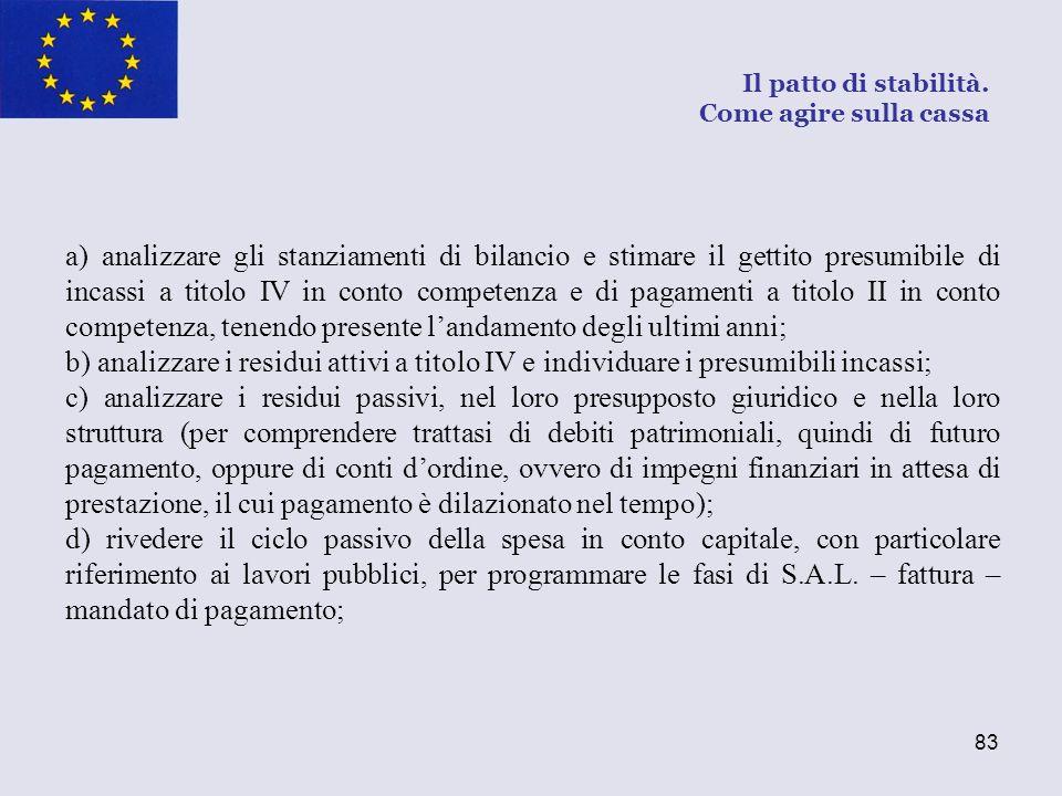 83 a) analizzare gli stanziamenti di bilancio e stimare il gettito presumibile di incassi a titolo IV in conto competenza e di pagamenti a titolo II i