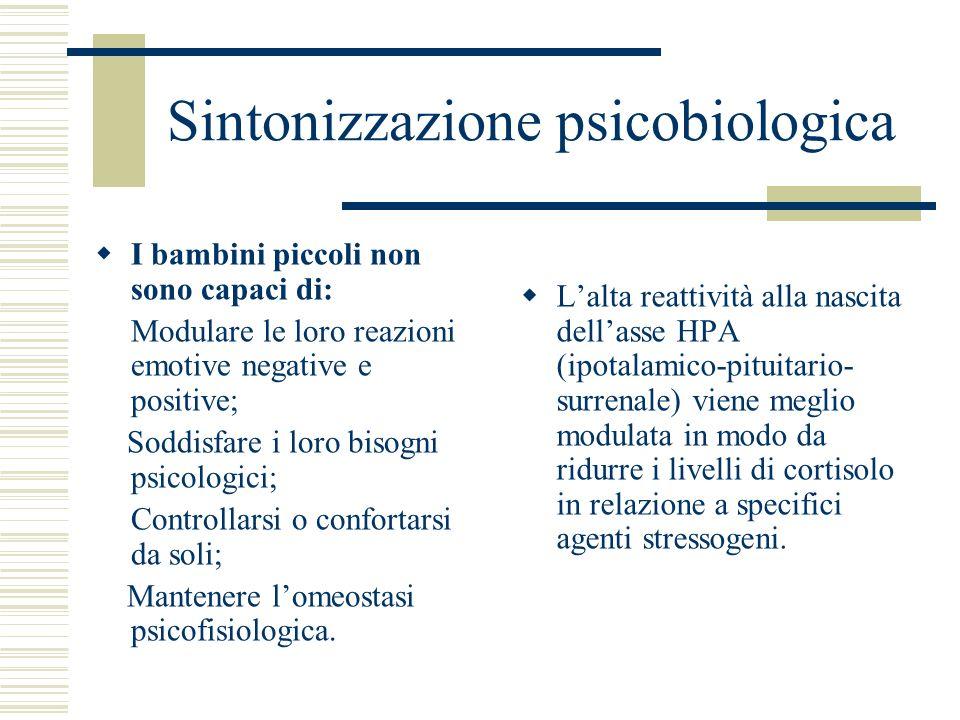 Sintonizzazione psicobiologica I bambini piccoli non sono capaci di: Modulare le loro reazioni emotive negative e positive; Soddisfare i loro bisogni