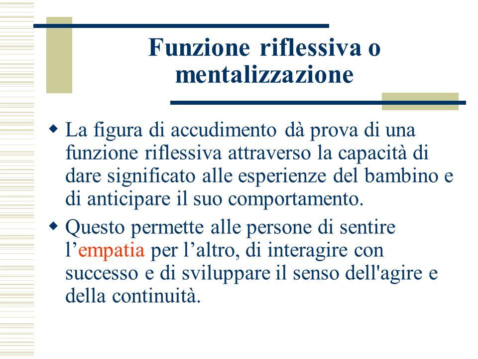 Funzione riflessiva o mentalizzazione La figura di accudimento dà prova di una funzione riflessiva attraverso la capacità di dare significato alle esp