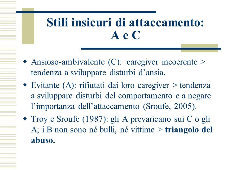 Stili insicuri di attaccamento: A e C Ansioso-ambivalente (C): caregiver incoerente > tendenza a sviluppare disturbi dansia. Evitante (A): rifiutati d