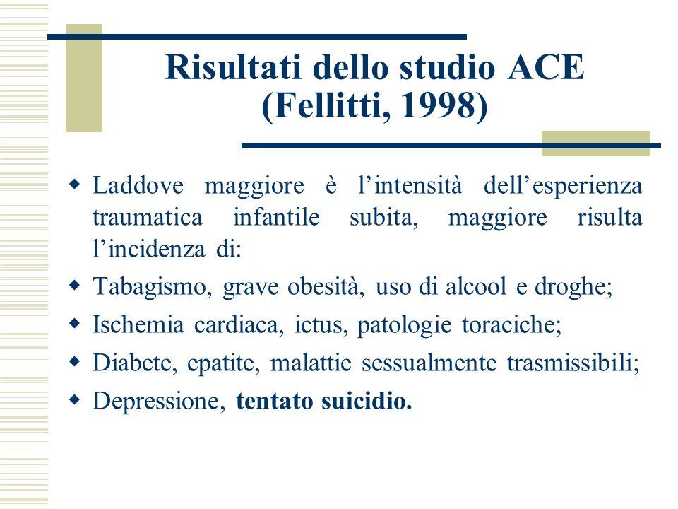 Risultati dello studio ACE (Fellitti, 1998) Laddove maggiore è lintensità dellesperienza traumatica infantile subita, maggiore risulta lincidenza di: