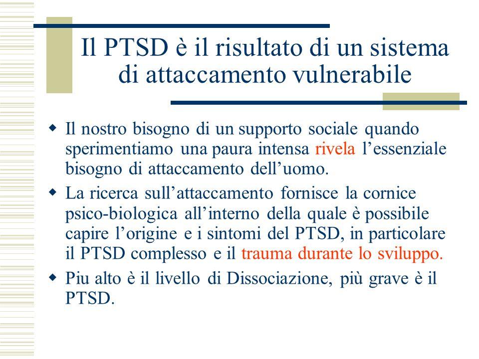 Il PTSD è il risultato di un sistema di attaccamento vulnerabile Il nostro bisogno di un supporto sociale quando sperimentiamo una paura intensa rivel