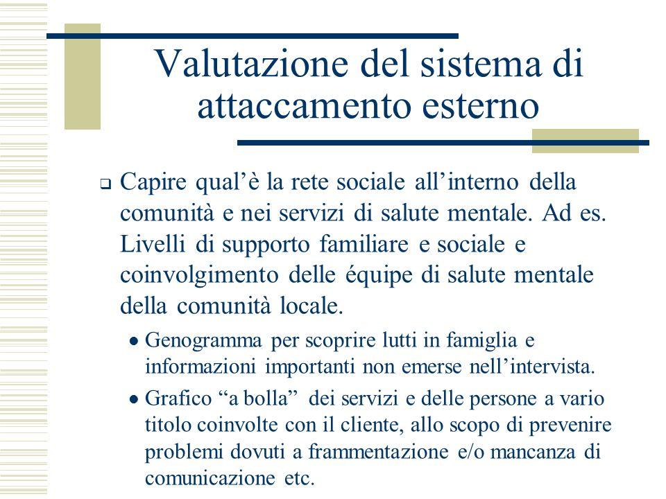 Valutazione del sistema di attaccamento esterno Capire qualè la rete sociale allinterno della comunità e nei servizi di salute mentale. Ad es. Livelli