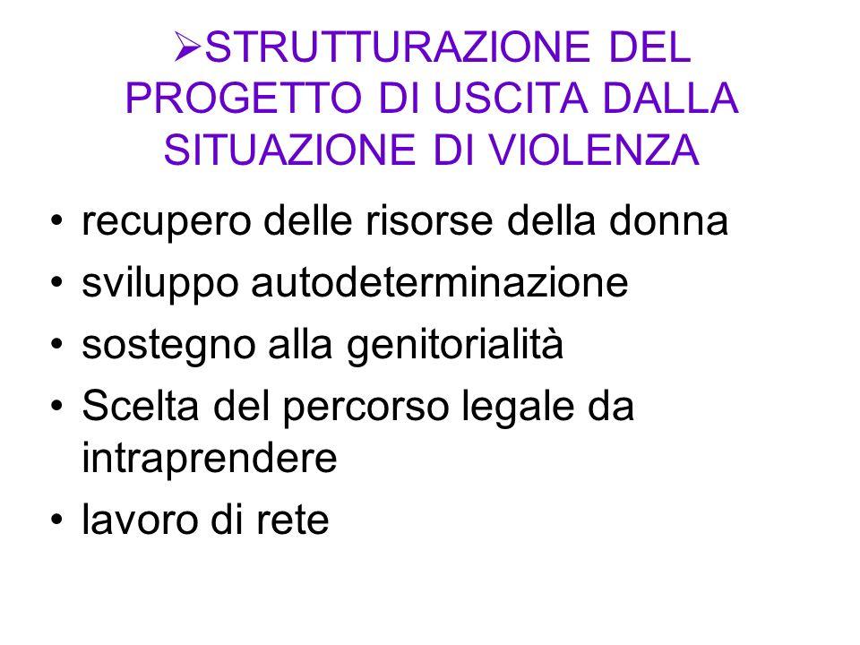 STRUTTURAZIONE DEL PROGETTO DI USCITA DALLA SITUAZIONE DI VIOLENZA recupero delle risorse della donna sviluppo autodeterminazione sostegno alla genito