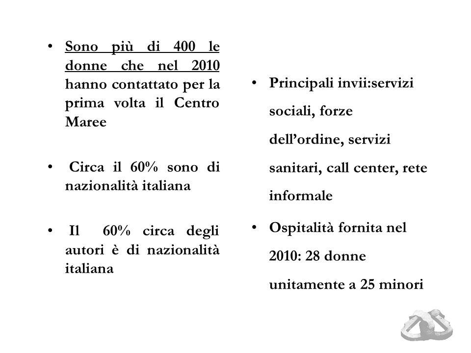 Principali invii:servizi sociali, forze dellordine, servizi sanitari, call center, rete informale Ospitalità fornita nel 2010: 28 donne unitamente a 2