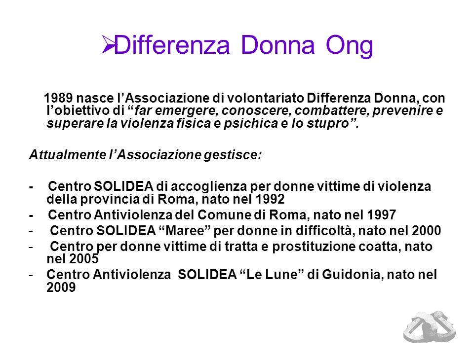 Differenza Donna Ong 1989 nasce lAssociazione di volontariato Differenza Donna, con lobiettivo di far emergere, conoscere, combattere, prevenire e sup