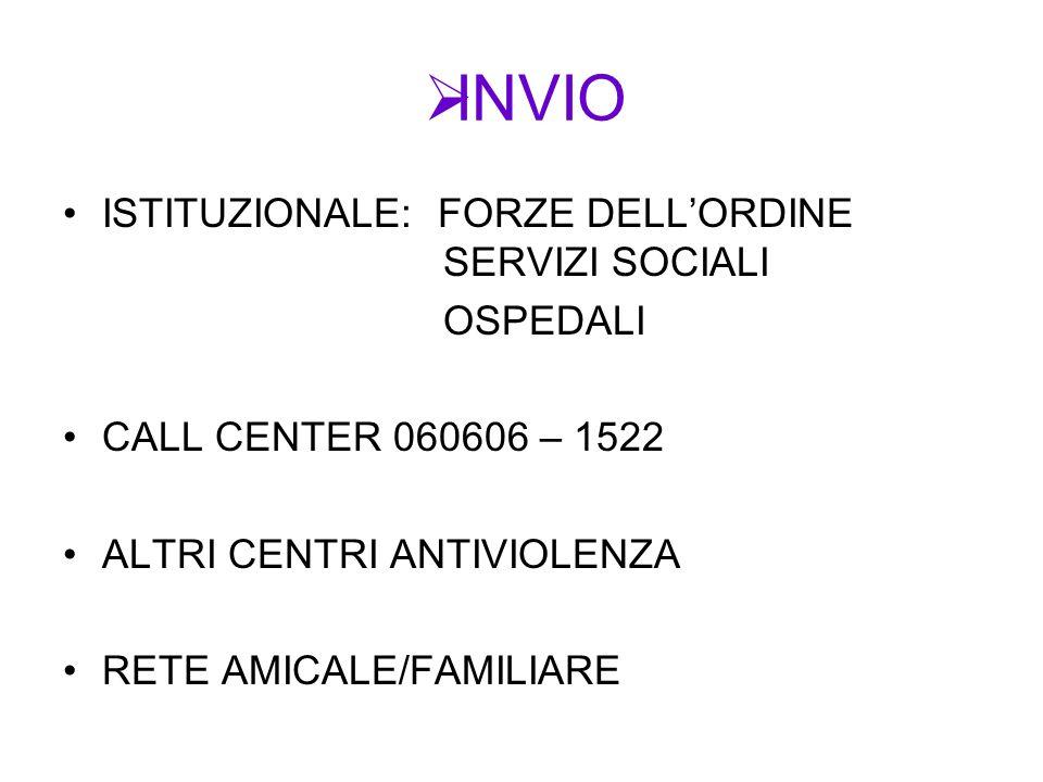 INVIO ISTITUZIONALE: FORZE DELLORDINE SERVIZI SOCIALI OSPEDALI CALL CENTER 060606 – 1522 ALTRI CENTRI ANTIVIOLENZA RETE AMICALE/FAMILIARE