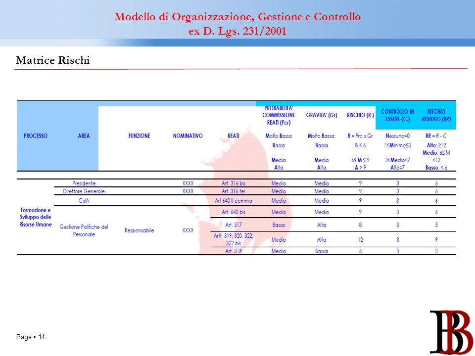 Page 14 Modello di Organizzazione, Gestione e Controllo ex D. Lgs. 231/2001 Matrice Rischi