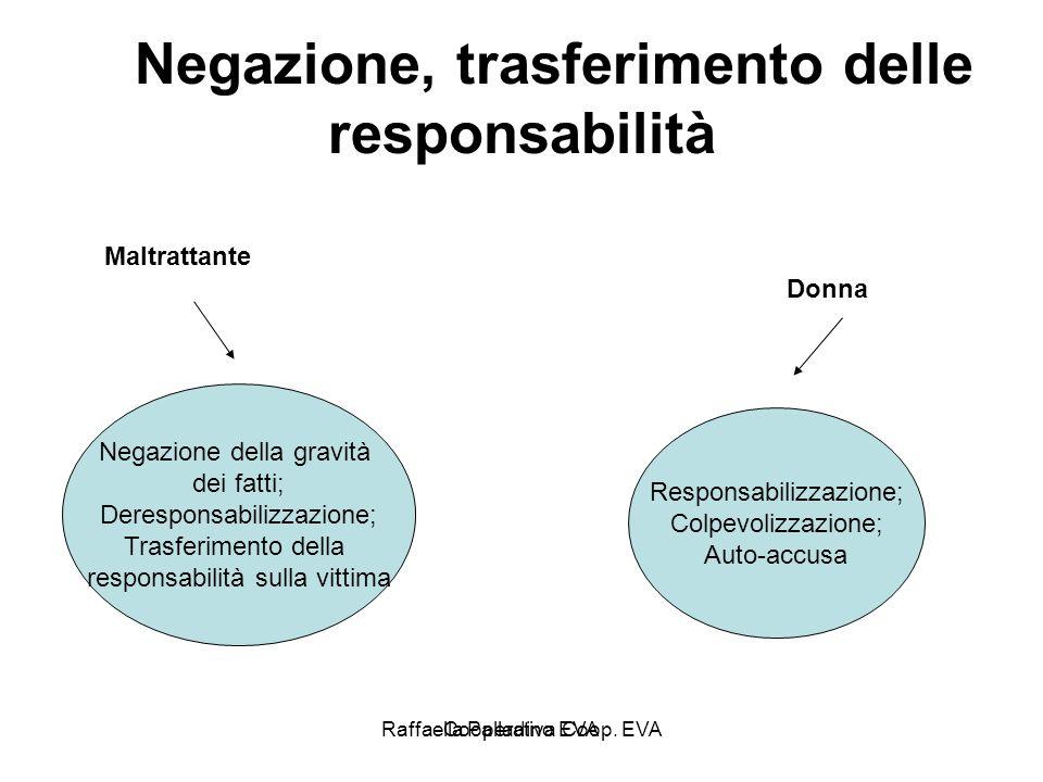 Raffaella Palladino Coop. EVACooperativa EVA Negazione, trasferimento delle responsabilità Negazione della gravità dei fatti; Deresponsabilizzazione;