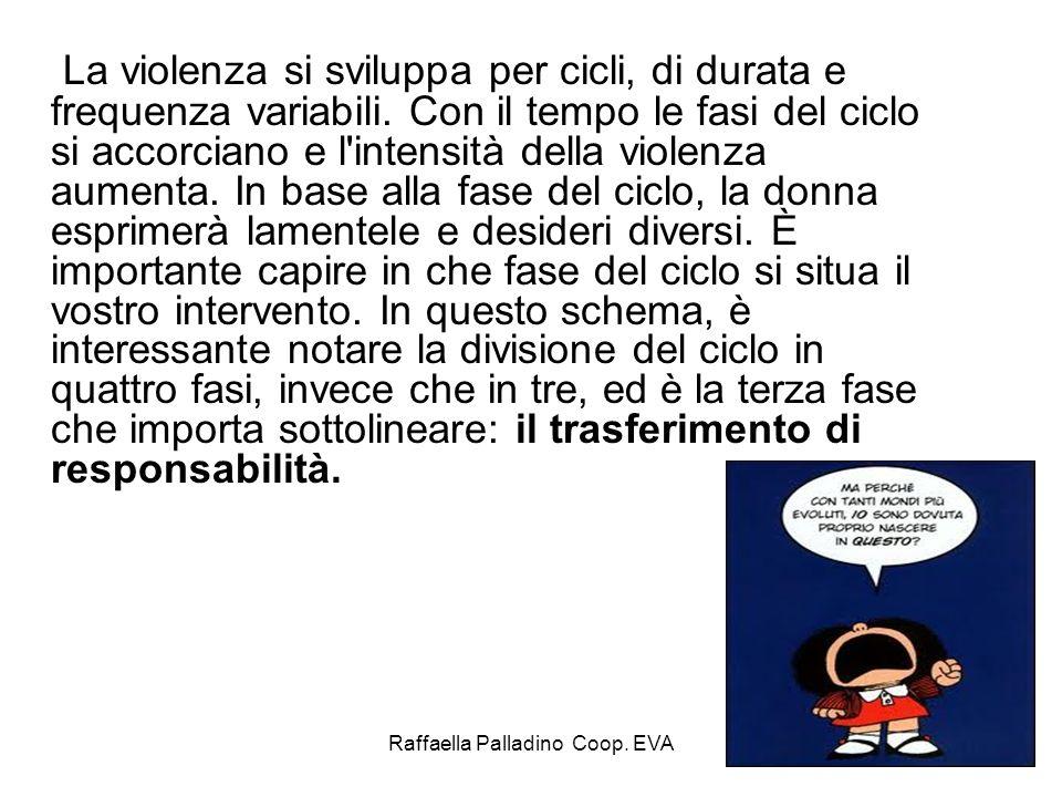 Raffaella Palladino Coop. EVA La violenza si sviluppa per cicli, di durata e frequenza variabili. Con il tempo le fasi del ciclo si accorciano e l'int