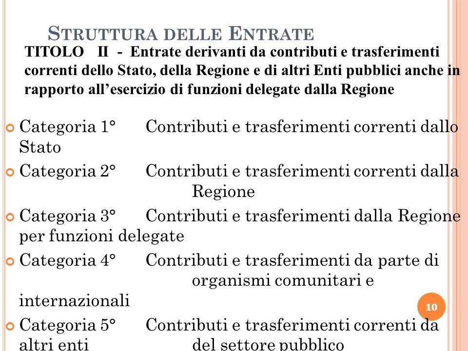 S TRUTTURA DELLE E NTRATE Categoria 1° Contributi e trasferimenti correnti dallo Stato Categoria 2°Contributi e trasferimenti correnti dalla Regione C