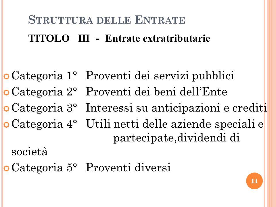 S TRUTTURA DELLE E NTRATE Categoria 1° Proventi dei servizi pubblici Categoria 2°Proventi dei beni dellEnte Categoria 3°Interessi su anticipazioni e c