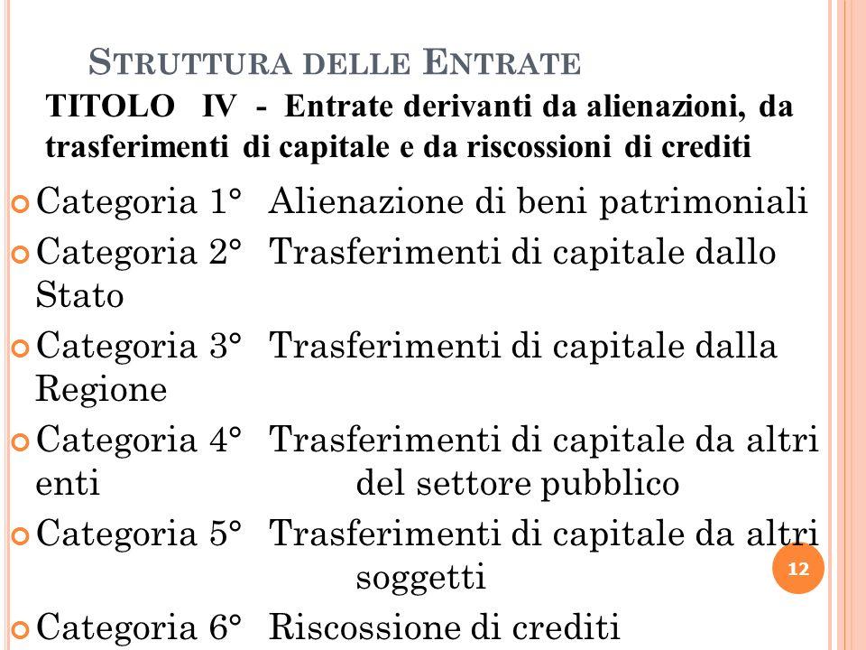 S TRUTTURA DELLE E NTRATE Categoria 1° Alienazione di beni patrimoniali Categoria 2°Trasferimenti di capitale dallo Stato Categoria 3°Trasferimenti di