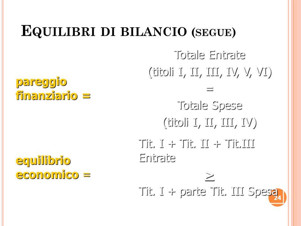 E QUILIBRI DI BILANCIO ( SEGUE ) 24 pareggio finanziario = Totale Entrate (titoli I, II, III, IV, V, VI) = Totale Spese (titoli I, II, III, IV) equili