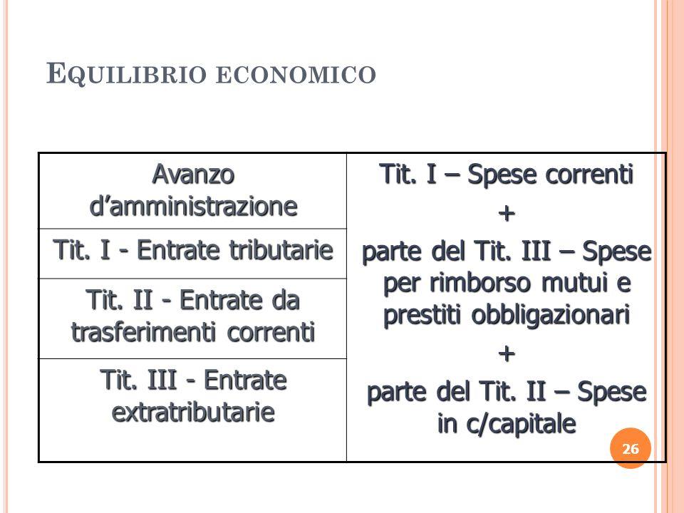 E QUILIBRIO ECONOMICO 26 Avanzo damministrazione Tit. I – Spese correnti + parte del Tit. III – Spese per rimborso mutui e prestiti obbligazionari + p