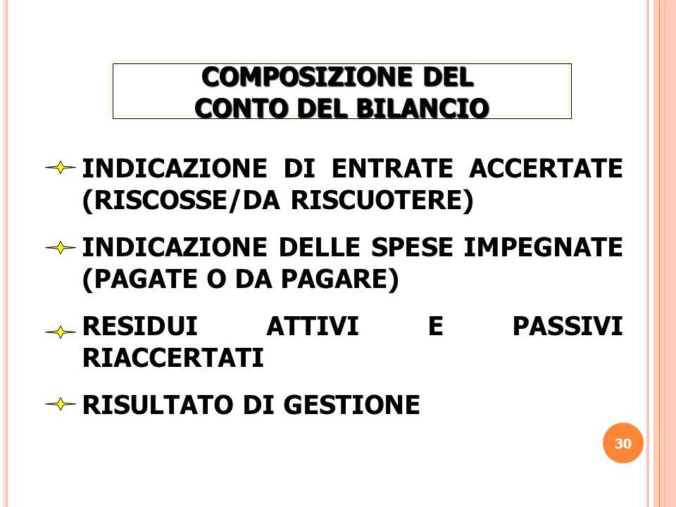 30 COMPOSIZIONE DEL CONTO DEL BILANCIO INDICAZIONE DI ENTRATE ACCERTATE (RISCOSSE/DA RISCUOTERE) INDICAZIONE DELLE SPESE IMPEGNATE (PAGATE O DA PAGARE