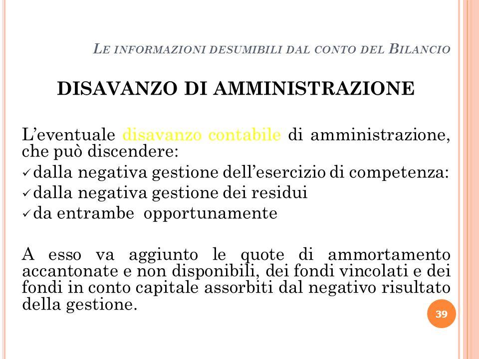 L E INFORMAZIONI DESUMIBILI DAL CONTO DEL B ILANCIO DISAVANZO DI AMMINISTRAZIONE Leventuale disavanzo contabile di amministrazione, che può discendere