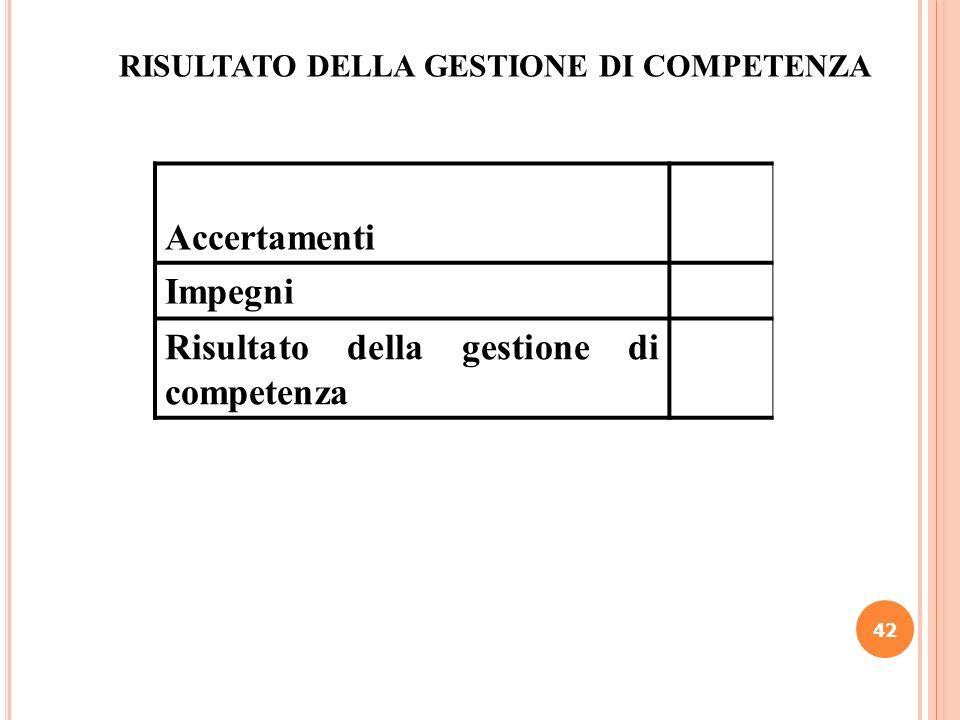 42 RISULTATO DELLA GESTIONE DI COMPETENZA Accertamenti Impegni Risultato della gestione di competenza
