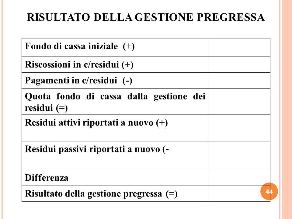 44 RISULTATO DELLA GESTIONE PREGRESSA Fondo di cassa iniziale (+) Riscossioni in c/residui (+) Pagamenti in c/residui (-) Quota fondo di cassa dalla g