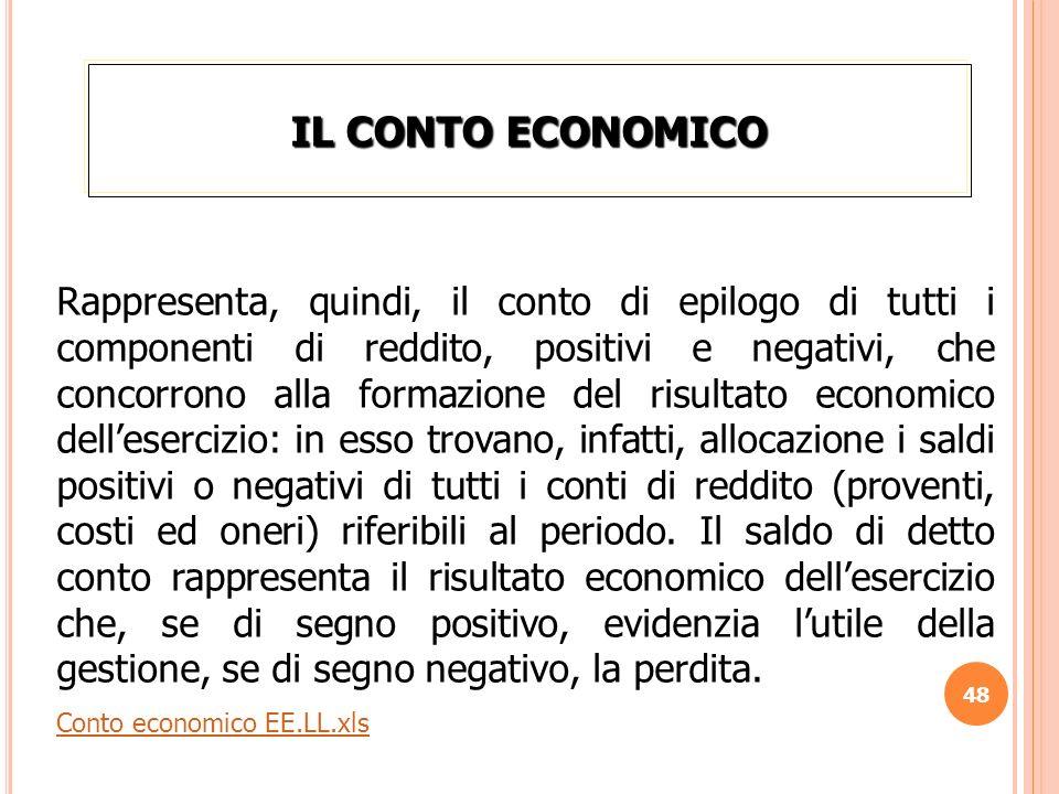 48 IL CONTO ECONOMICO Rappresenta, quindi, il conto di epilogo di tutti i componenti di reddito, positivi e negativi, che concorrono alla formazione d
