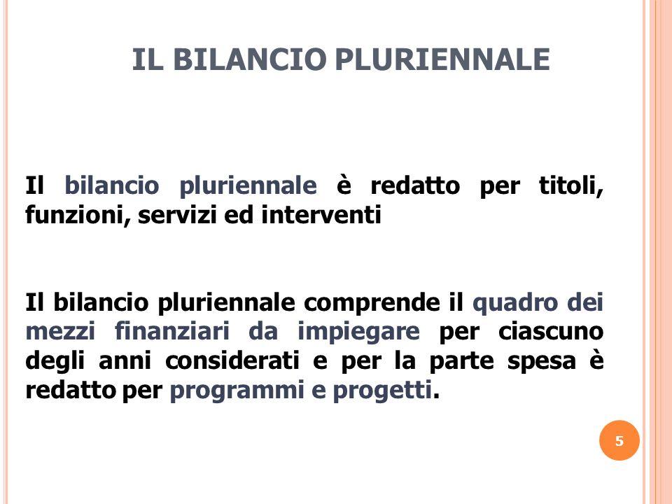 5 IL BILANCIO PLURIENNALE Il bilancio pluriennale è redatto per titoli, funzioni, servizi ed interventi Il bilancio pluriennale comprende il quadro de