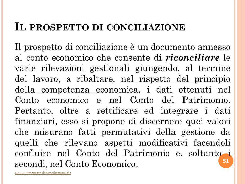 I L PROSPETTO DI CONCILIAZIONE Il prospetto di conciliazione è un documento annesso al conto economico che consente di riconciliare le varie rilevazio