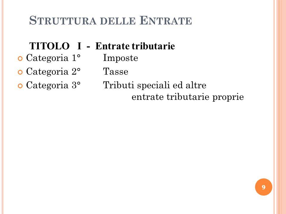 S TRUTTURA DELLE E NTRATE Categoria 1° Imposte Categoria 2°Tasse Categoria 3°Tributi speciali ed altre entrate tributarie proprie 9 TITOLO I - Entrate