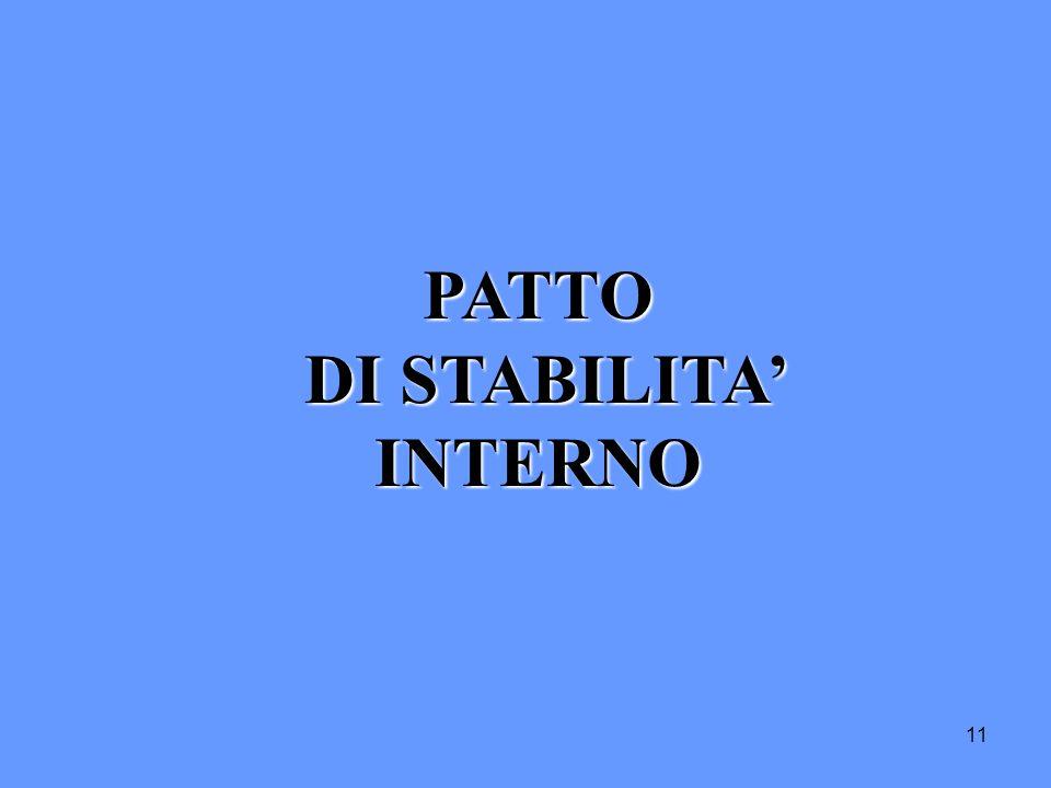 11 PATTO DI STABILITA DI STABILITAINTERNO