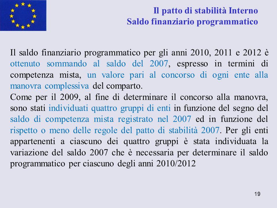 19 Il patto di stabilità Interno Saldo finanziario programmatico Il saldo finanziario programmatico per gli anni 2010, 2011 e 2012 è ottenuto sommando