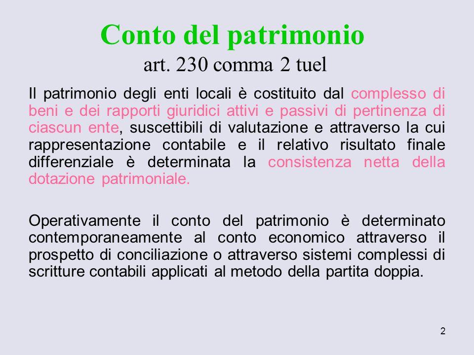 2 Il patrimonio degli enti locali è costituito dal complesso di beni e dei rapporti giuridici attivi e passivi di pertinenza di ciascun ente, suscetti