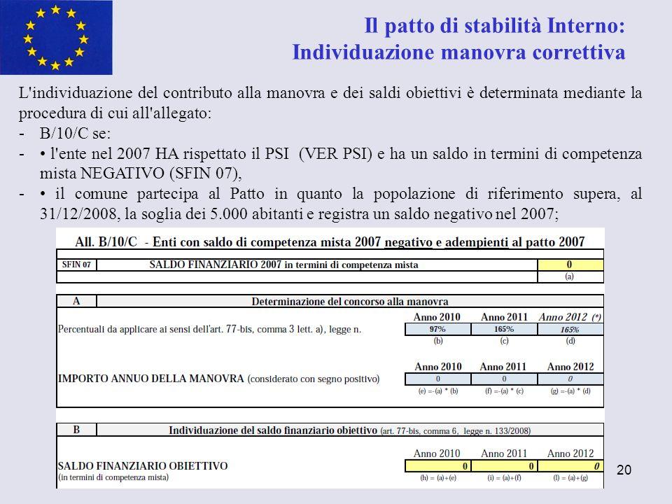 20 Il patto di stabilità Interno: Individuazione manovra correttiva L'individuazione del contributo alla manovra e dei saldi obiettivi è determinata m