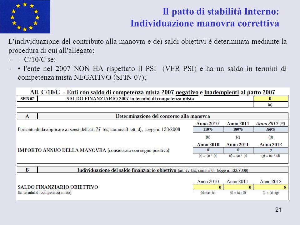 21 Il patto di stabilità Interno: Individuazione manovra correttiva L'individuazione del contributo alla manovra e dei saldi obiettivi è determinata m