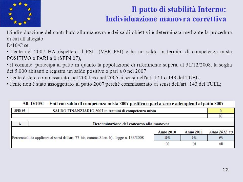 22 Il patto di stabilità Interno: Individuazione manovra correttiva L'individuazione del contributo alla manovra e dei saldi obiettivi è determinata m