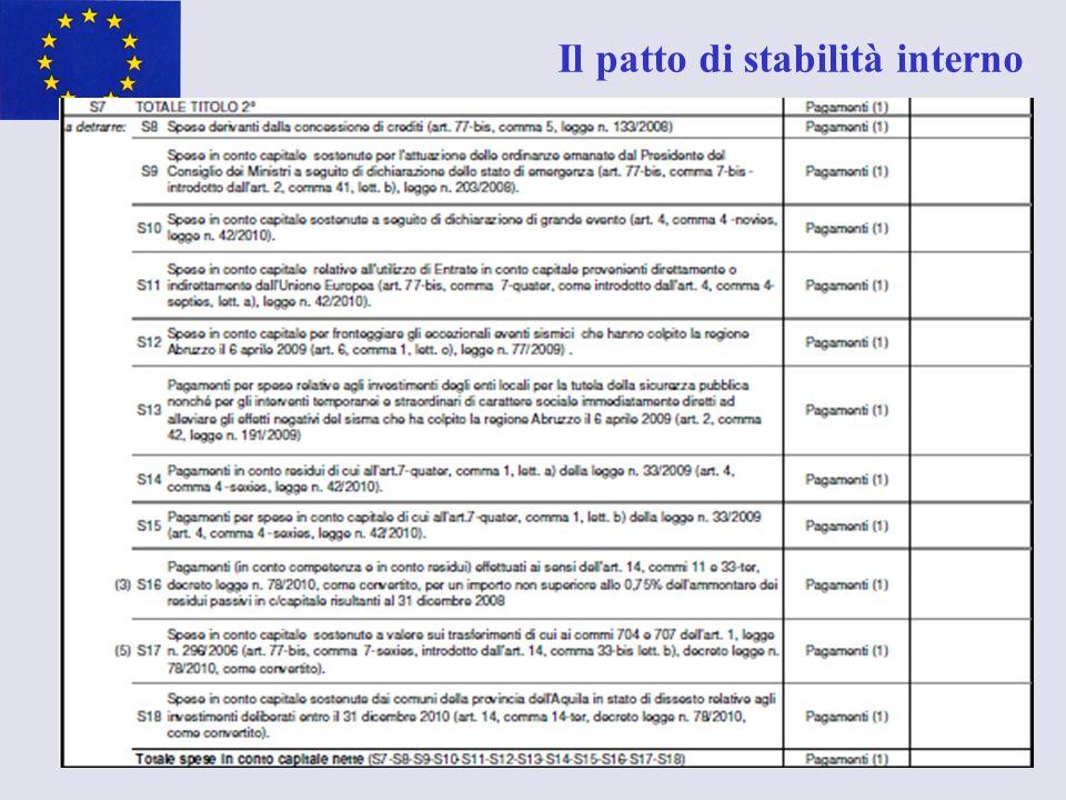 32 Il patto di stabilità interno