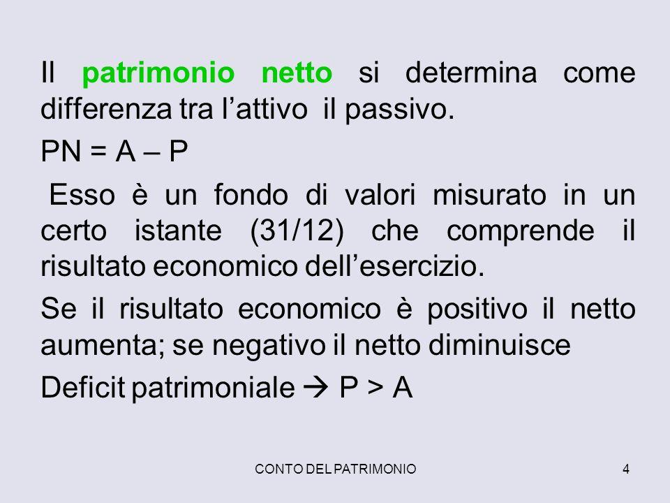 CONTO DEL PATRIMONIO4 Il patrimonio netto si determina come differenza tra lattivo il passivo. PN = A – P Esso è un fondo di valori misurato in un cer