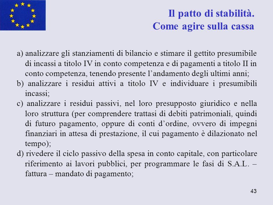 43 a) analizzare gli stanziamenti di bilancio e stimare il gettito presumibile di incassi a titolo IV in conto competenza e di pagamenti a titolo II i