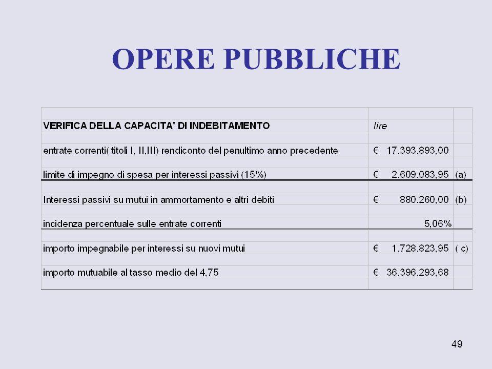 49 OPERE PUBBLICHE