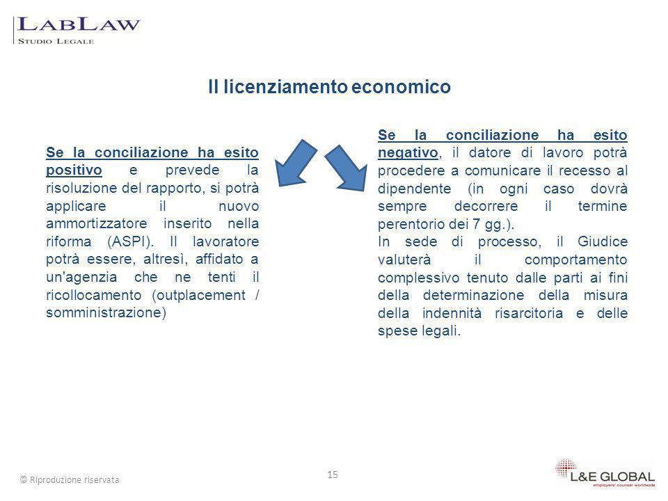 Il licenziamento economico 15 © Riproduzione riservata Se la conciliazione ha esito negativo, il datore di lavoro potrà procedere a comunicare il rece