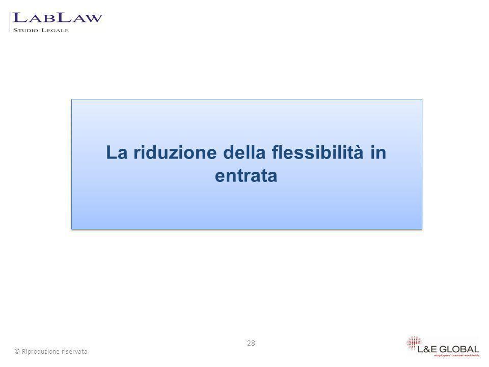 La riduzione della flessibilità in entrata La riduzione della flessibilità in entrata 28 © Riproduzione riservata